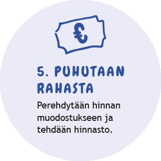 Teema 5: Puhutaan rahasta